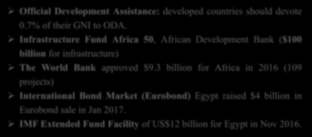 African Development Needs African Development Needs Traditional/ Conventional Finance Official Development Assistance: developed countries should devote 0.7% of their GNI to ODA.