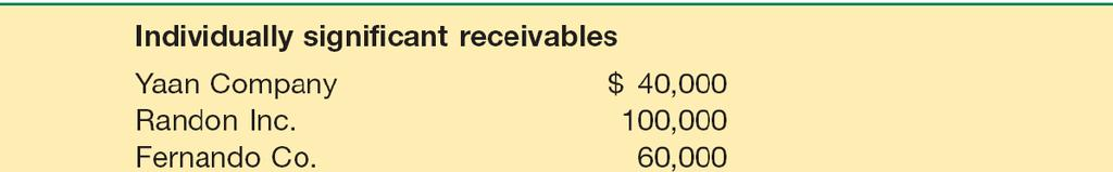 Accounts Receivable Illustration: Hector Company has the following receivables classified into individually