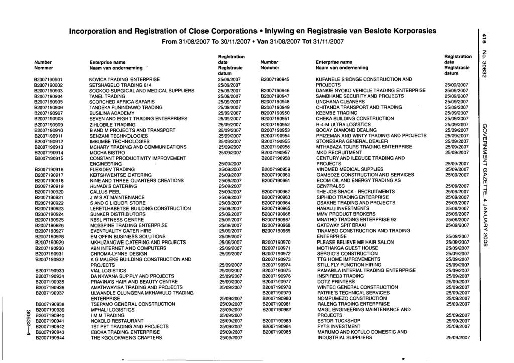 Incorporation and of Close Corporations Inlywing en van Beslote Korporasies B2007190901 B2007190902 B2007190903 B2007190904 B2007190905 B2007190906 B2007190907 B2007190908 B2007190909 B2007190910