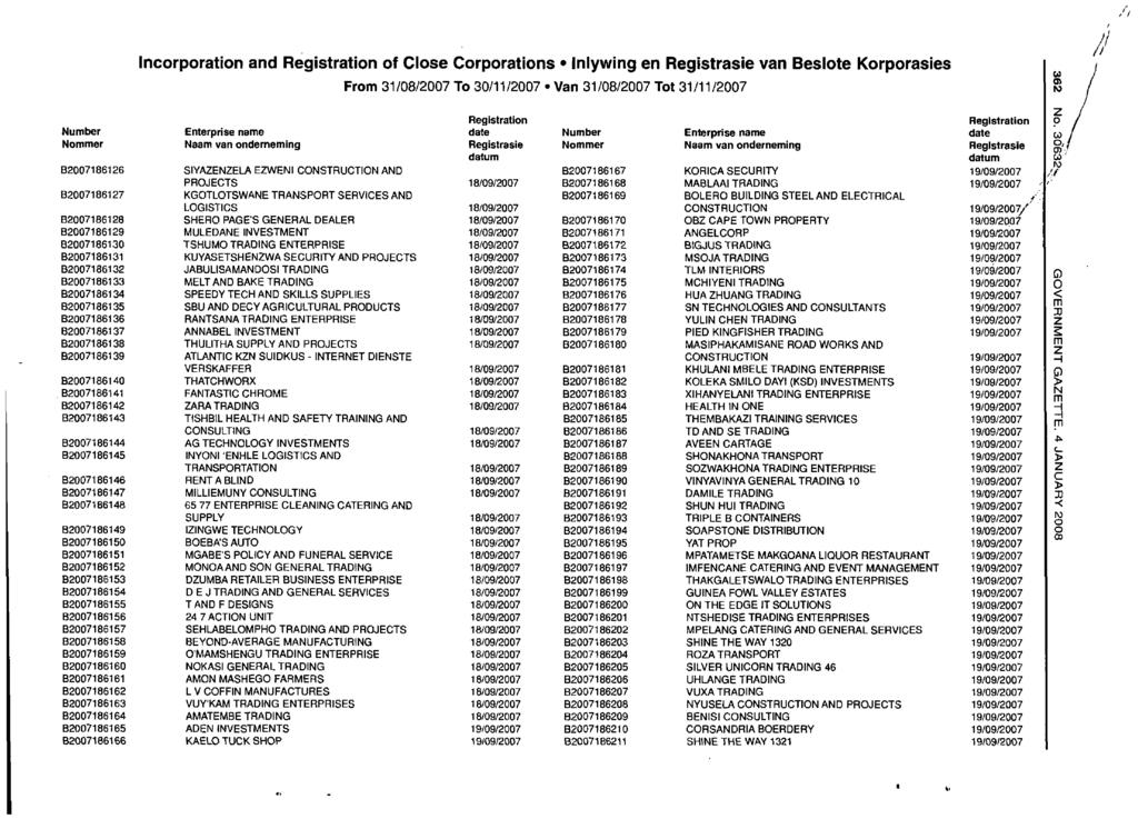 Incorporation and of Close Corporations Inlywing en van Beslote Korporasies B2007186126 B2007186127 B2007186128 B2007186129 B2007186130 B2007186131 B2007186132 B2007186133 B2007186134 B2007186135