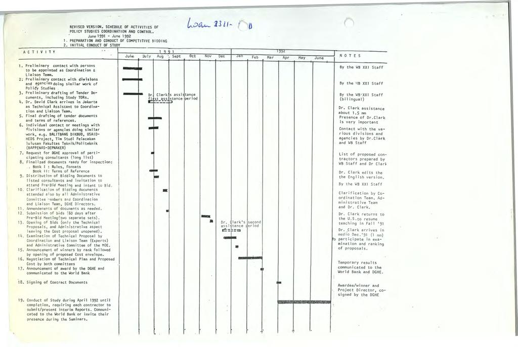 REVSED VERSON. SCHEDULE OF ACTVTES OF POLCY STUDES COORDNATON AND CONTROL. June 1991 - June 1 992 1. PREPARATON AND CONDUCT OF COMPETTVE BDDNG 2 NTAL CONDUCT OF STUDY ACTVTY 1 9 9 1 June.