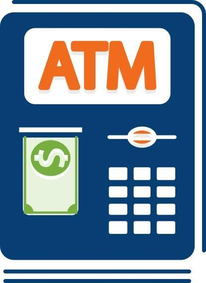 Checking Accounts Automated Teller Machines (ATMs): withdraw cash, and sometimes make deposits or cash checks, even if the bank is closed or you are not near a branch.