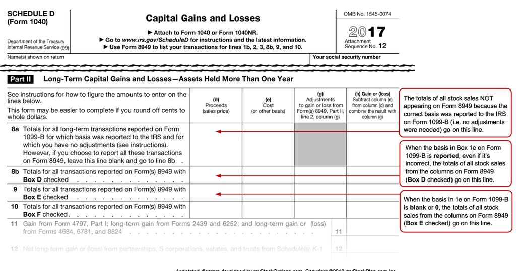 5 Use IRS Form 899 to calculate your capital gains and/or losses on Schedule D.