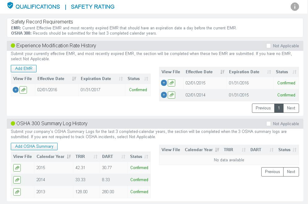 QUALIFICATIONS»» SAFETY RATING This section collects the historical safety record information used in the Lockton SCORE Safety Record Risk Rating.