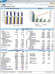 statement data and analytical reports.