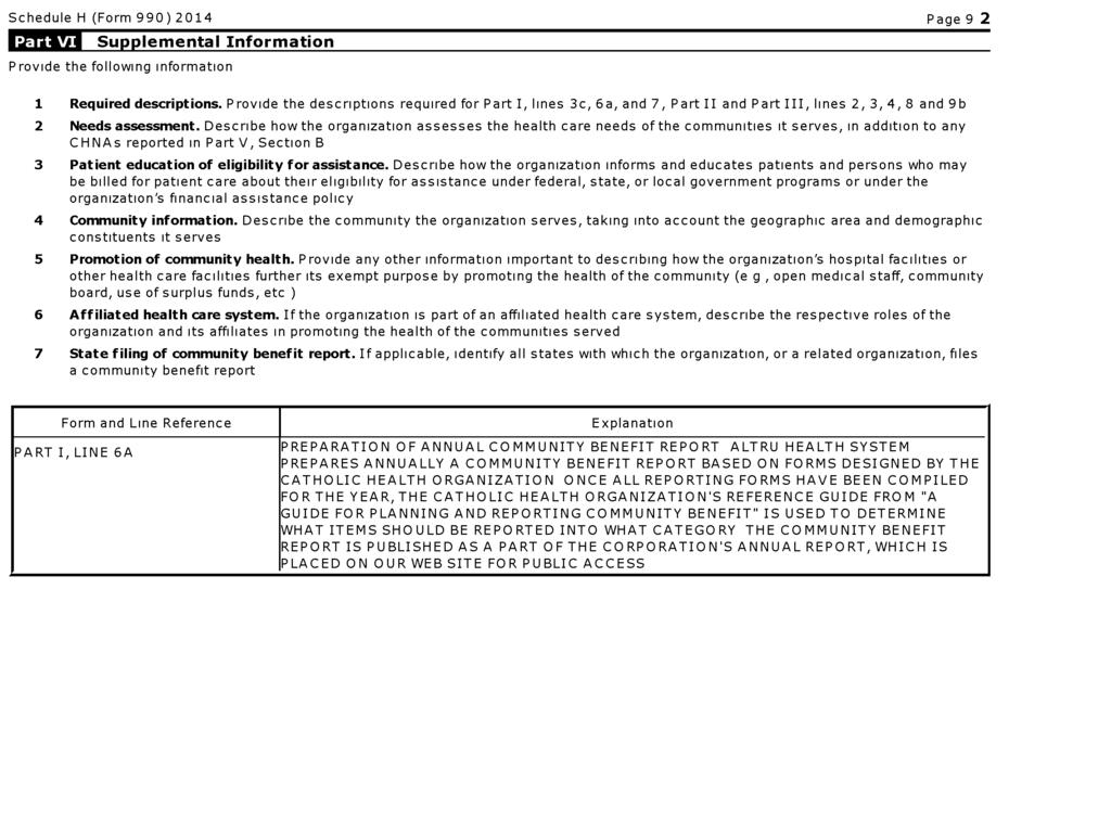 Schedule H (Form 990) 2014 Page 9 2 Supplemental Information Provide the following information 1 Required descriptions.