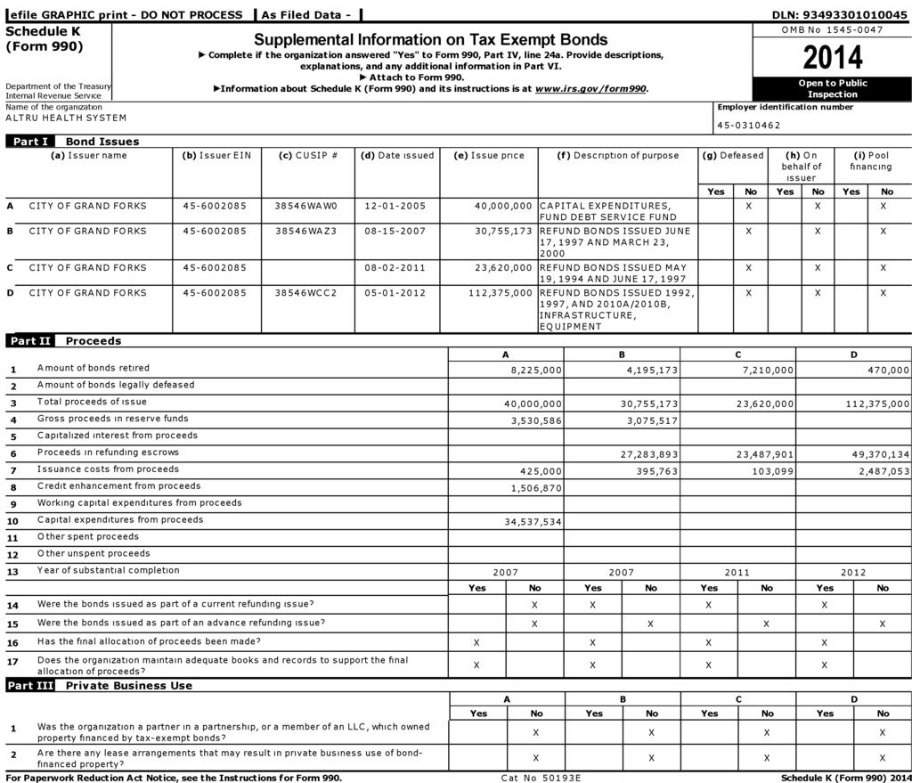 "lefile GRAPHIC print - DO NOT PROCESS As Filed Data - DLN: 93493301010045 Schedule K OMB 1545-0047 (Form 990) Supplemental Information on Tax Exempt Bonds Complete if the organization answered ""Yes"""