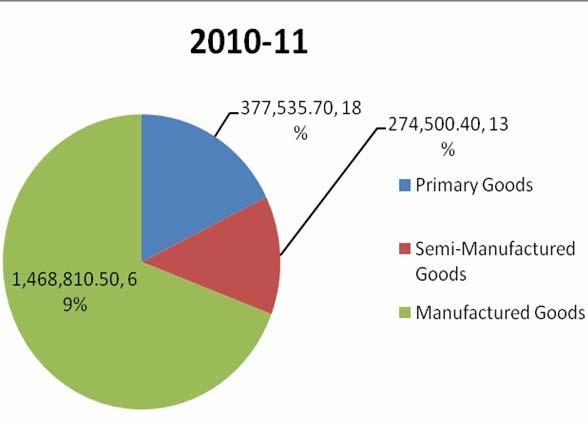 Journal of islamic banking and finance oct dec pdf for estimating the cost of energy on output in pakistan siddiqui et al 2011 fandeluxe Image collections