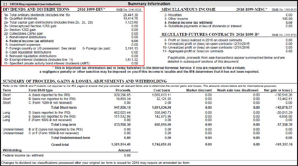A Guide To Your 2016 Consolidated Irs Form Pdf