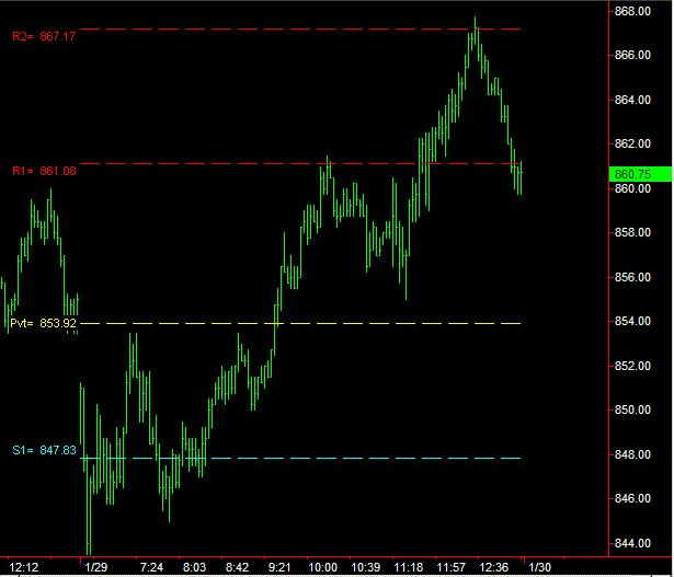 Software user manual for all our indicators including  Floor Traders