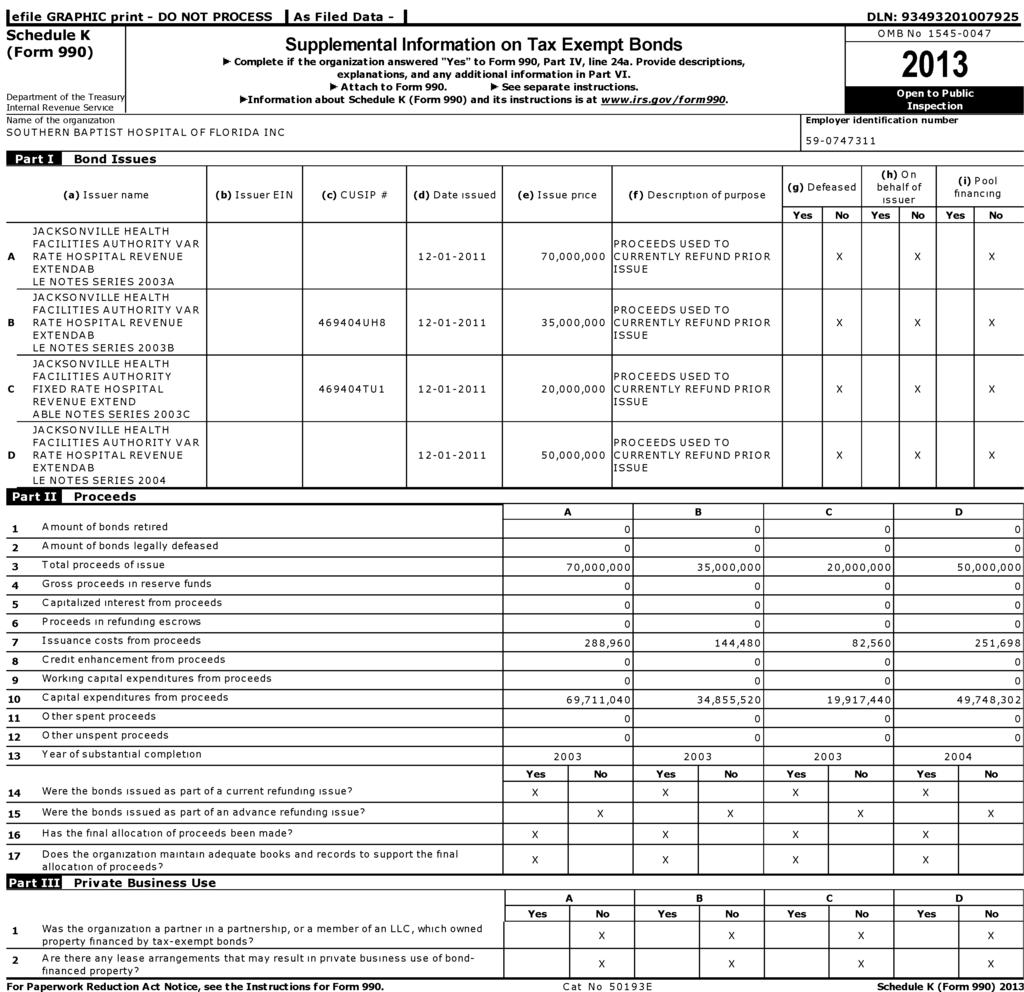 Return of Organization Exempt From Income Tax Form Under section 501 ...